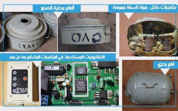 """أكد تمويل ايران للارهاب.. خبير دولي: الغام الحوثي في الحديدة مطابقة لبلد المنشأ """"ايران"""" وضبطت أنواع منها لدى تنظيم """"داعش"""" – تفاصيل+صور"""