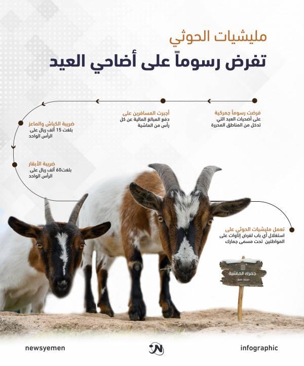 الحوثي يفرض رسوماً على أضاحي العيد - انفوجرافيك