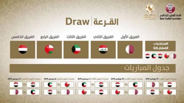 اليمن يواجه قطر في افتتاح بطولة كأس الخليج